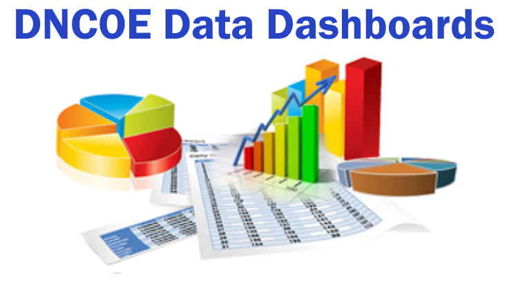 dncoe data dashboard image
