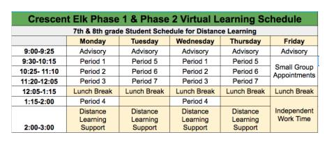 7th 8th grade Virtual Learning Schedule