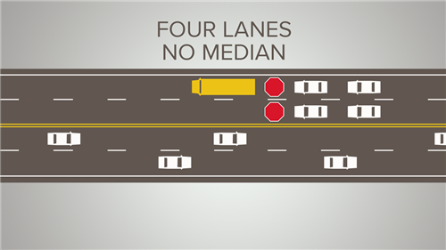 When there are four lanes, the side of traffic without a stopped school bus can continue driving, preferably cautiously.