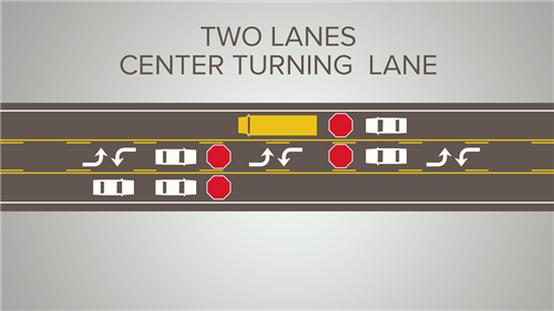 When on a two-lane road with a center turn lane, traffic on both sides of the road must stop.