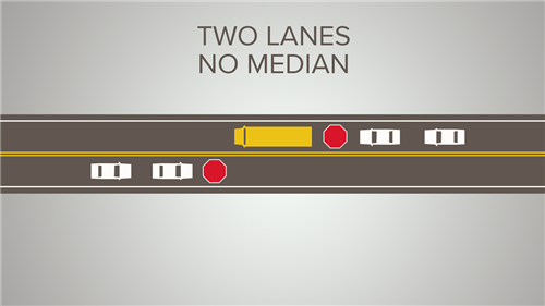 When on a two-lane road without a median, traffic on both sides of the road must stop.